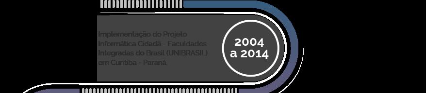 2004 a 2014